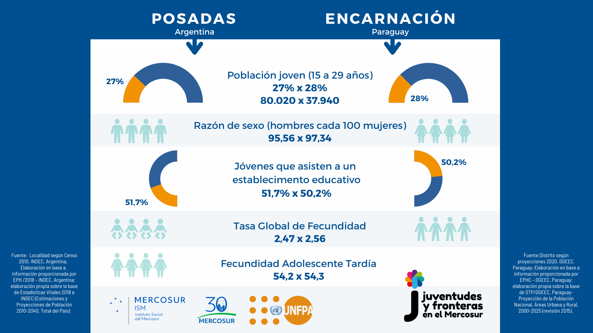 PosadasEncarnacion1