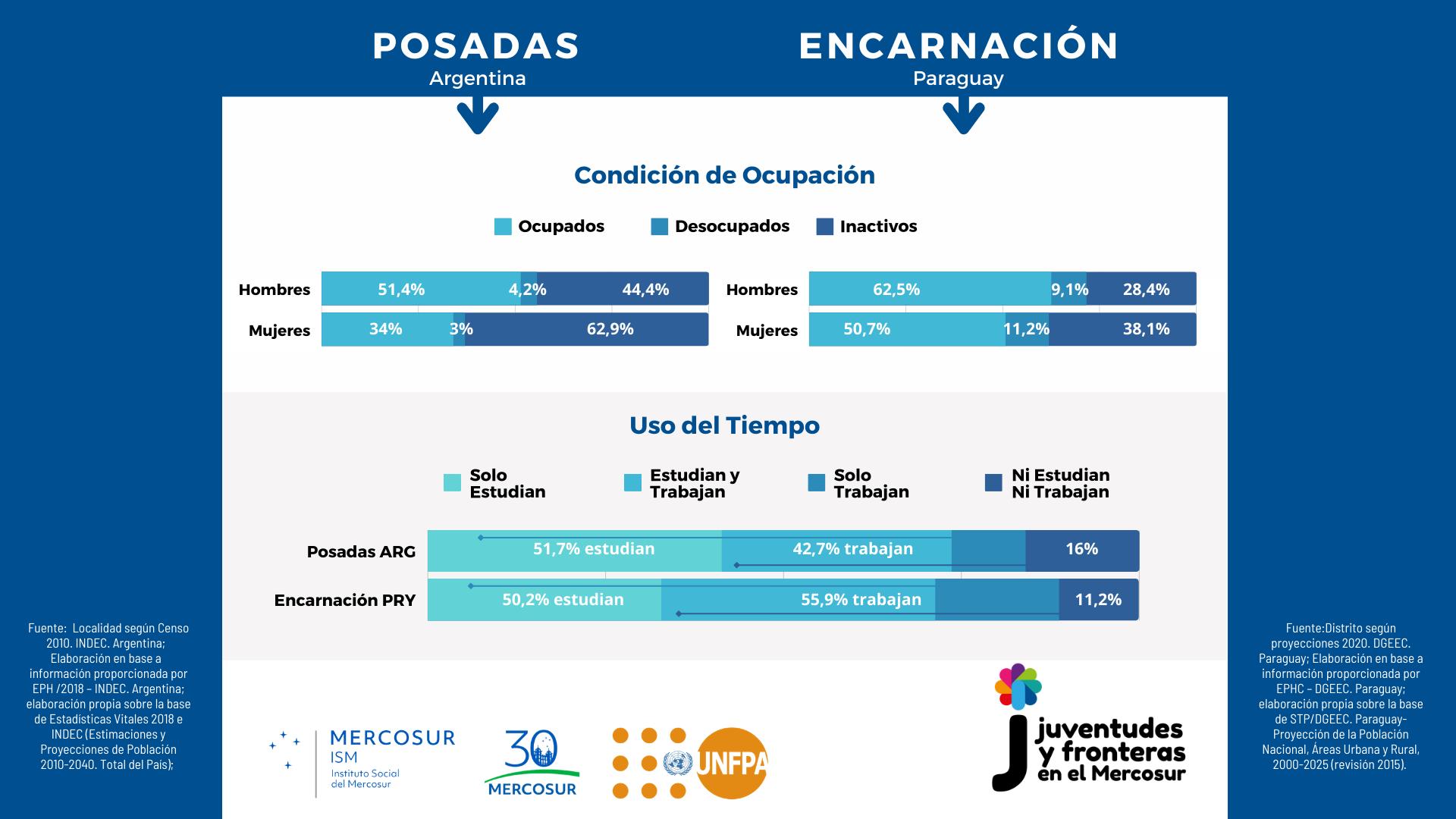 PosadasEncarnacion3