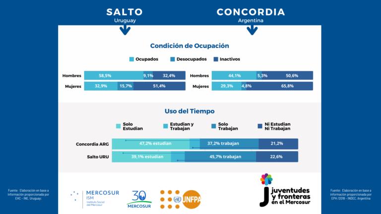 SaltoConcordia3