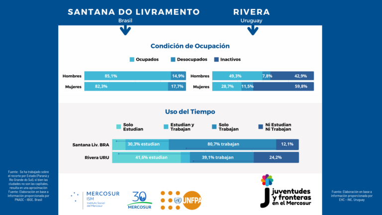 SantanadoLivramentoRivera3