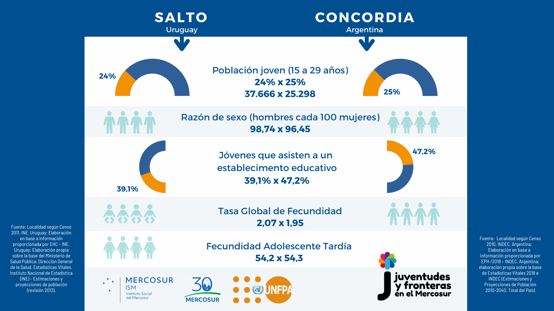 SaltoConcordia1