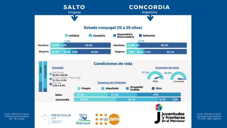 SaltoConcordia2